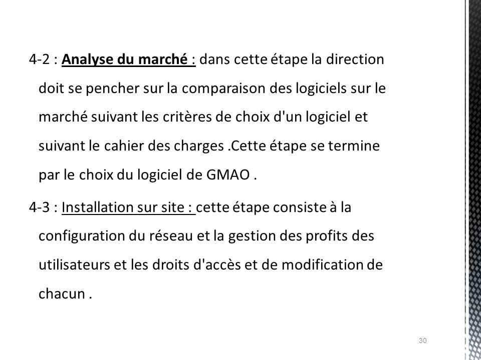 4-2 : Analyse du marché : dans cette étape la direction doit se pencher sur la comparaison des logiciels sur le marché suivant les critères de choix d un logiciel et suivant le cahier des charges .Cette étape se termine par le choix du logiciel de GMAO .