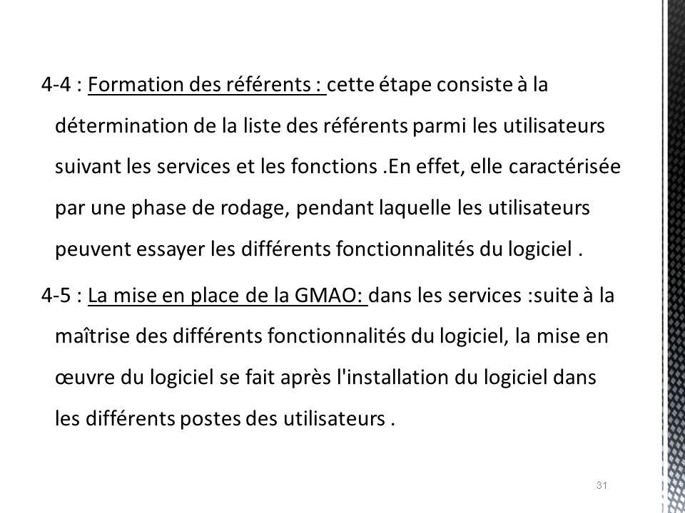 4-4 : Formation des référents : cette étape consiste à la détermination de la liste des référents parmi les utilisateurs suivant les services et les fonctions .En effet, elle caractérisée par une phase de rodage, pendant laquelle les utilisateurs peuvent essayer les différents fonctionnalités du logiciel .