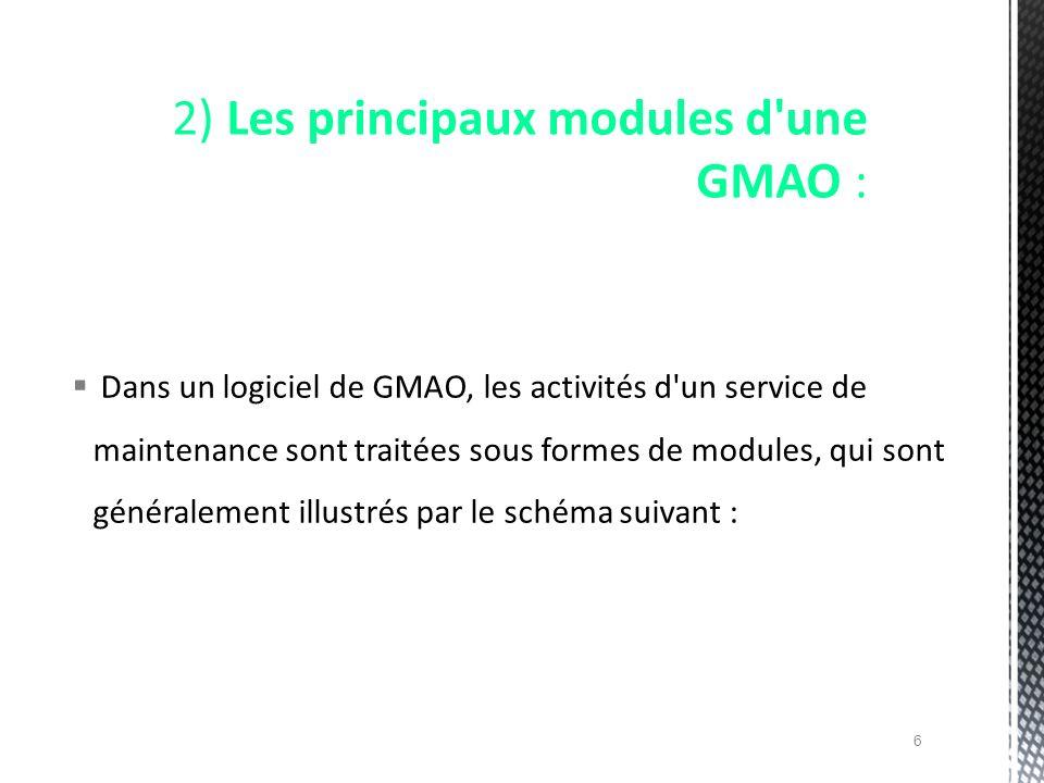 2) Les principaux modules d une GMAO :