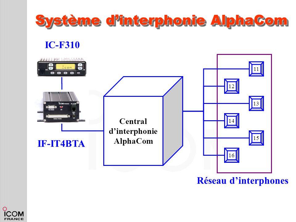 Système d'interphonie AlphaCom