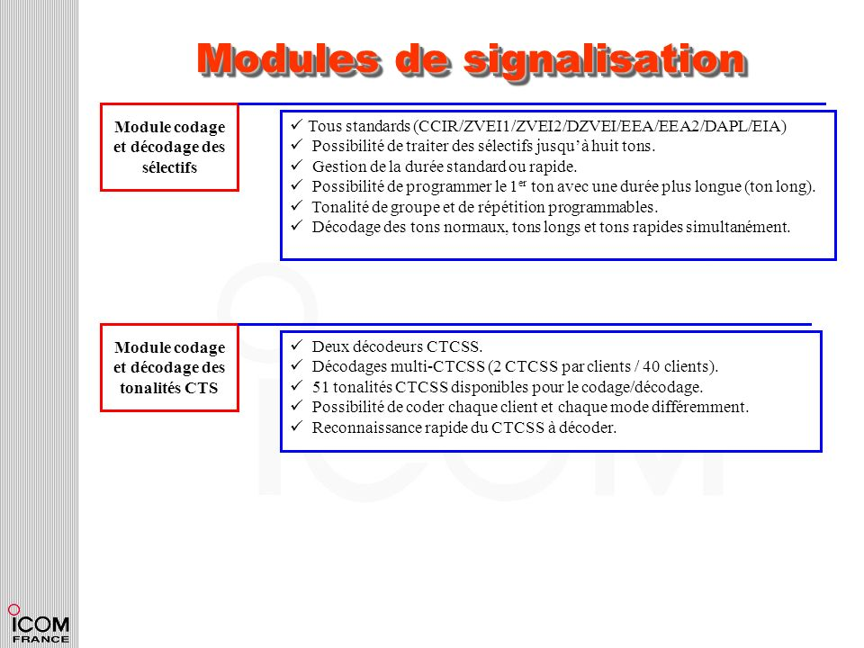 Modules de signalisation
