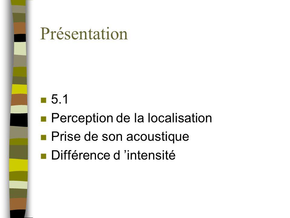 Présentation 5.1 Perception de la localisation Prise de son acoustique