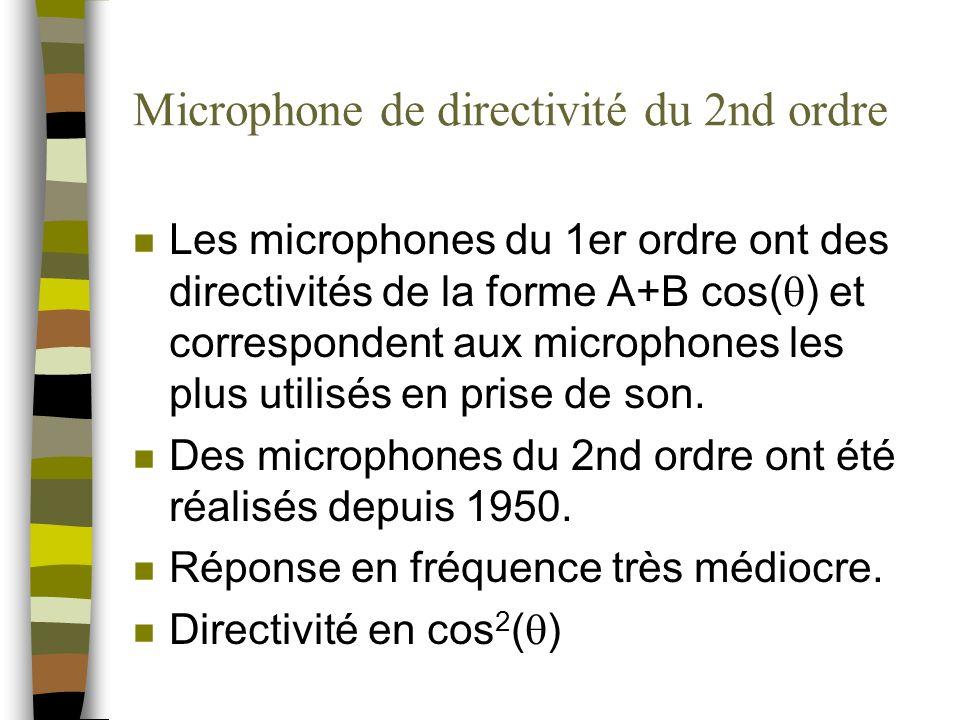 Microphone de directivité du 2nd ordre