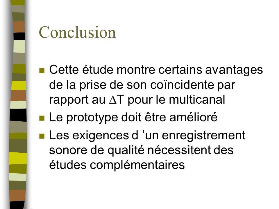 Conclusion Cette étude montre certains avantages de la prise de son coïncidente par rapport au T pour le multicanal.