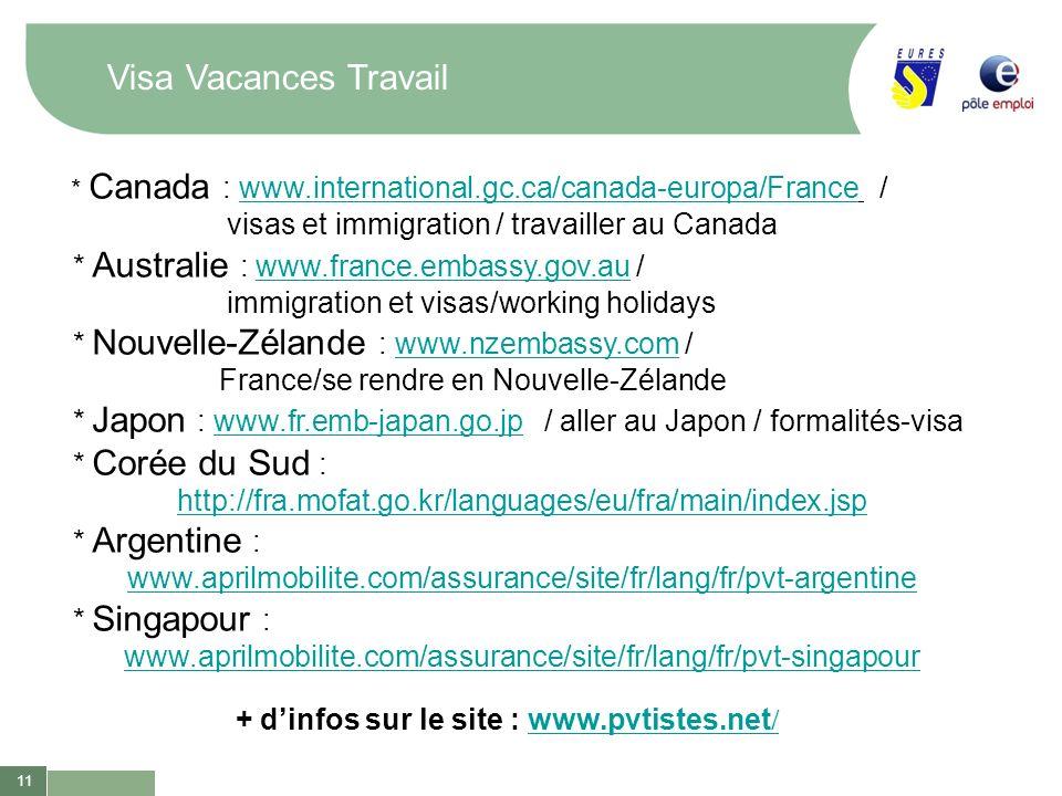 Visa Vacances Travail visas et immigration / travailler au Canada