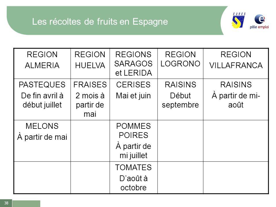 Les récoltes de fruits en Espagne