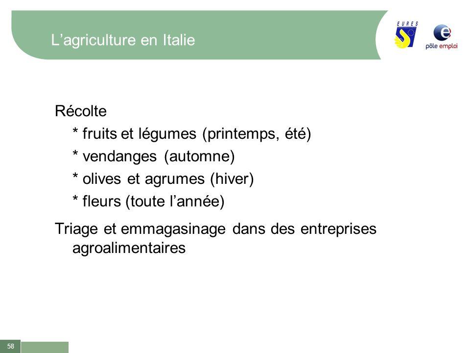 L'agriculture en Italie