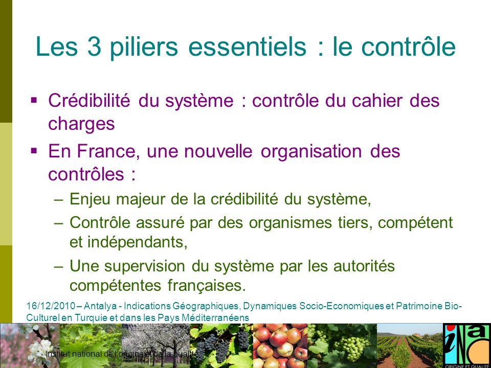 Les 3 piliers essentiels : le contrôle
