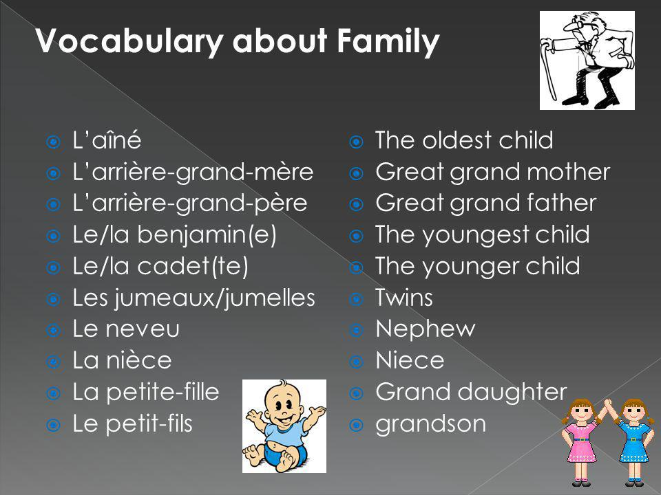 Vocabulary about Family