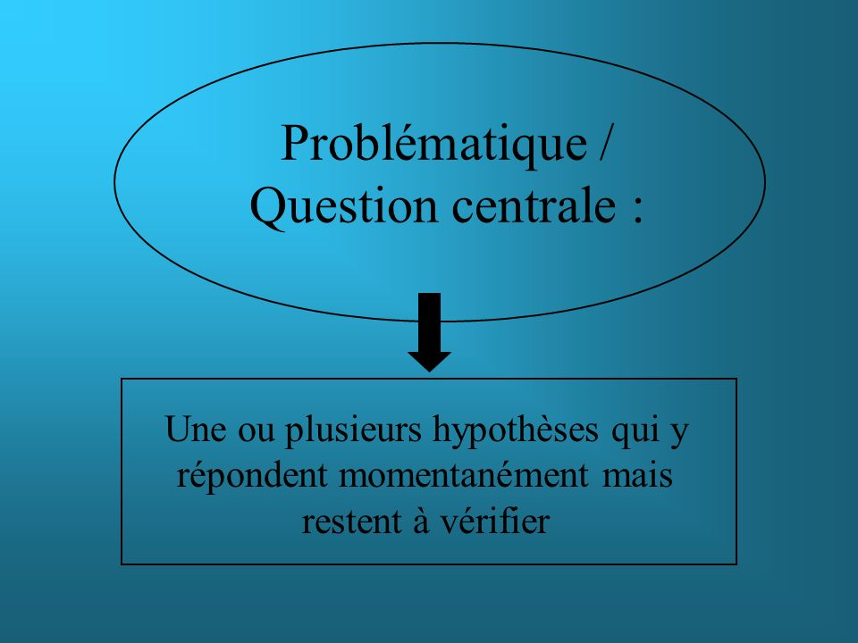 Problématique / Question centrale :