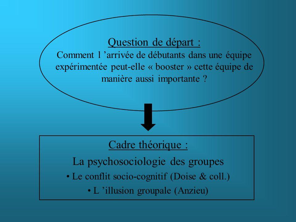 La psychosociologie des groupes
