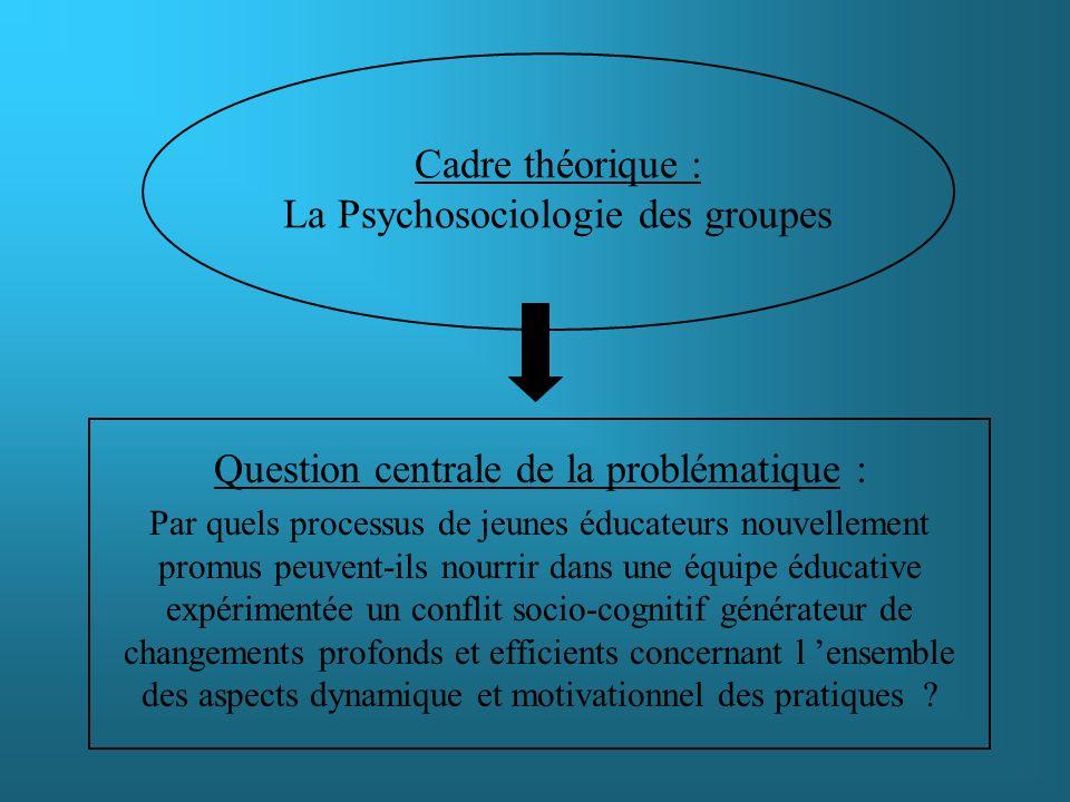 Cadre théorique : La Psychosociologie des groupes