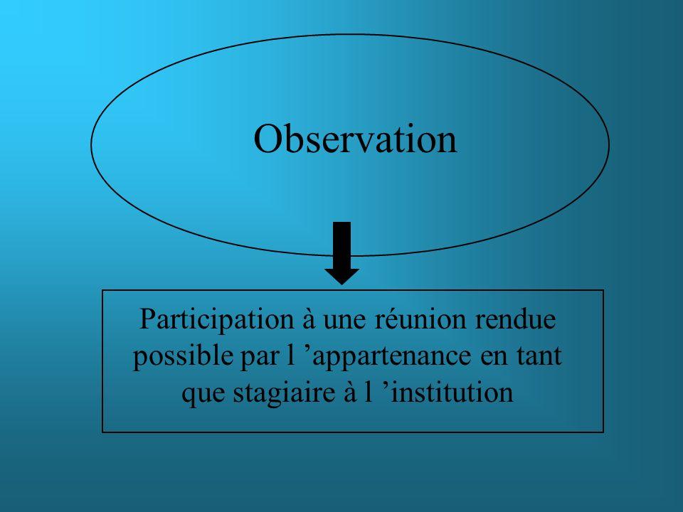 ObservationParticipation à une réunion rendue possible par l 'appartenance en tant que stagiaire à l 'institution.