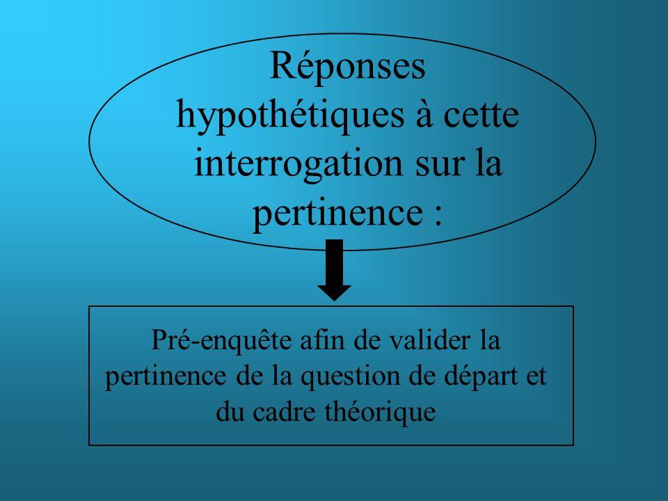 Réponses hypothétiques à cette interrogation sur la pertinence :