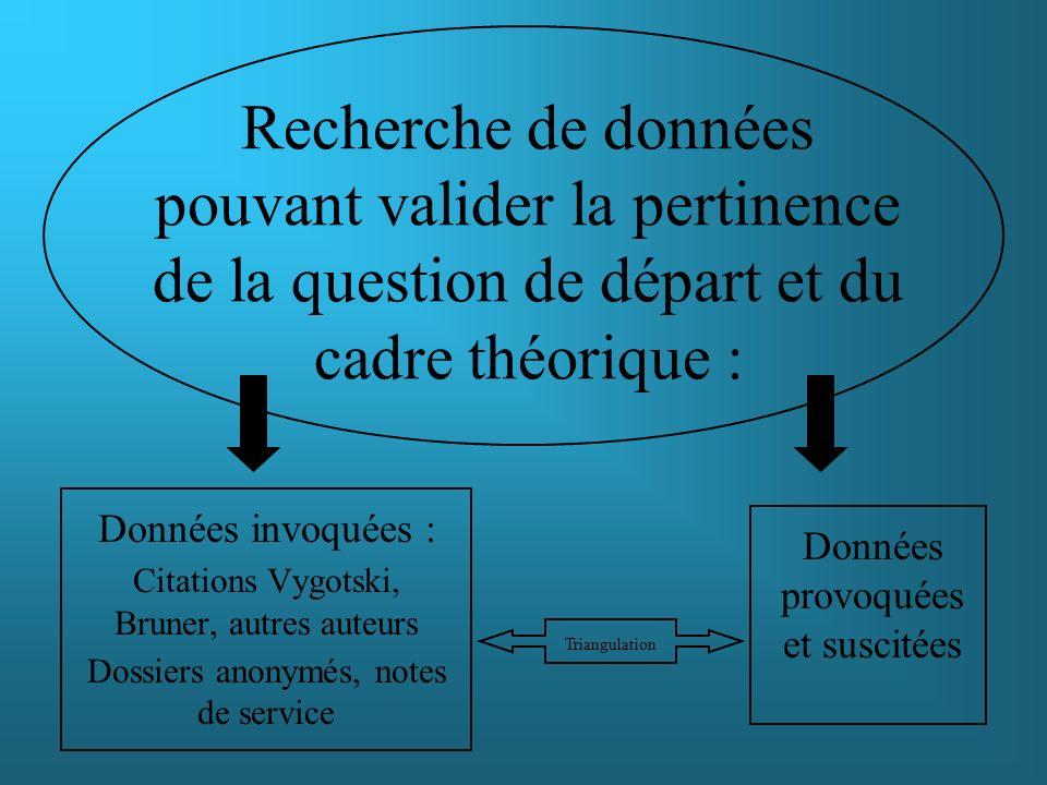 Recherche de données pouvant valider la pertinence de la question de départ et du cadre théorique :