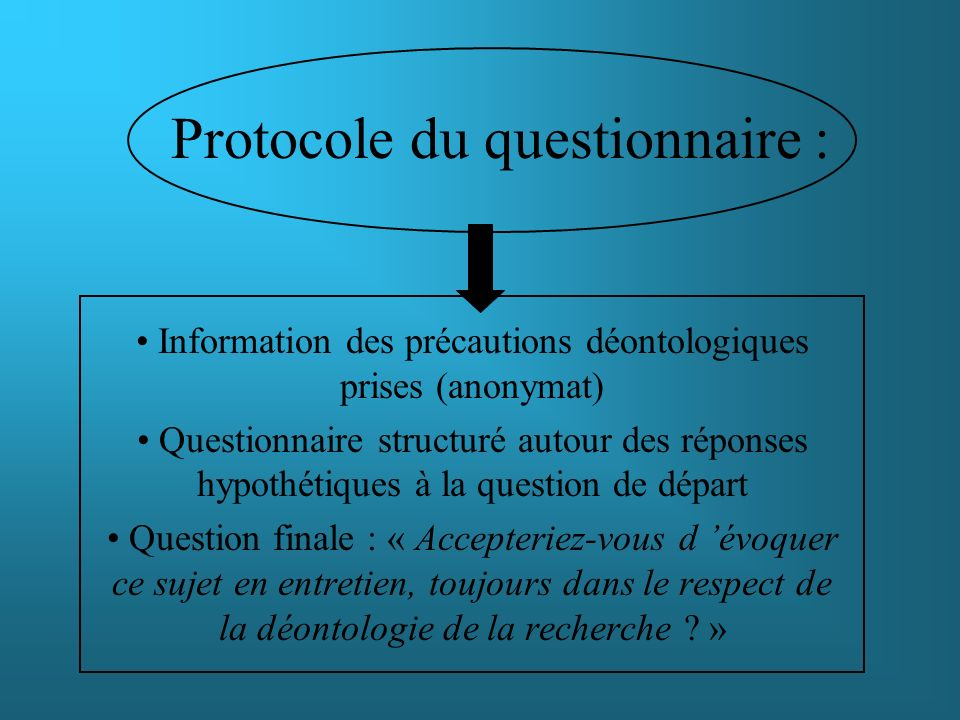 Protocole du questionnaire :