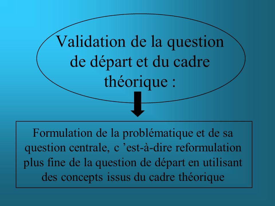 Validation de la question de départ et du cadre théorique :