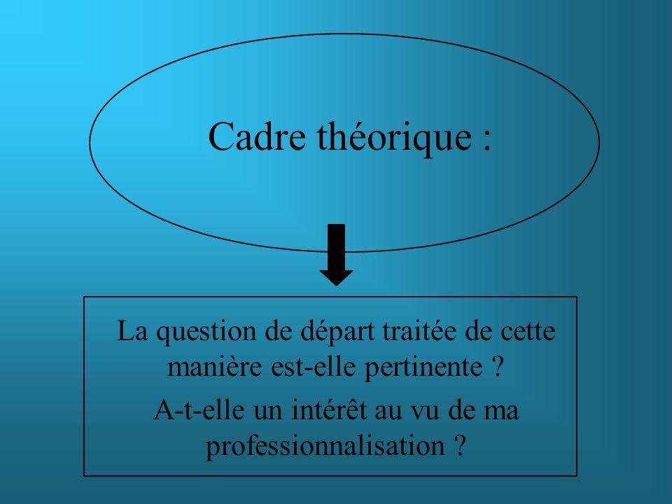 Cadre théorique :La question de départ traitée de cette manière est-elle pertinente .