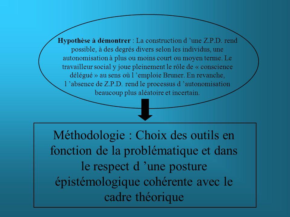 Hypothèse à démontrer : La construction d 'une Z. P. D