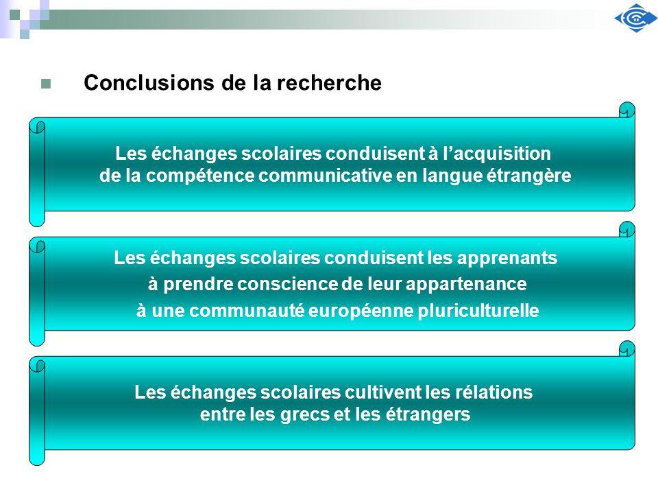 Conclusions de la recherche