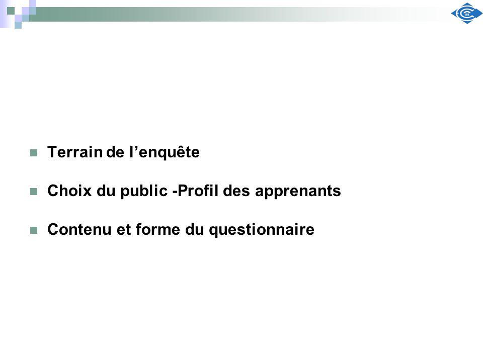 Terrain de l'enquête Choix du public -Profil des apprenants Contenu et forme du questionnaire