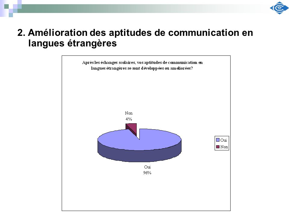 2. Amélioration des aptitudes de communication en langues étrangères
