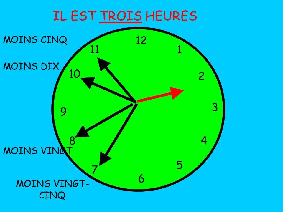 IL EST TROIS HEURES 12 11 1 10 2 3 9 8 4 5 7 6 MOINS CINQ MOINS DIX