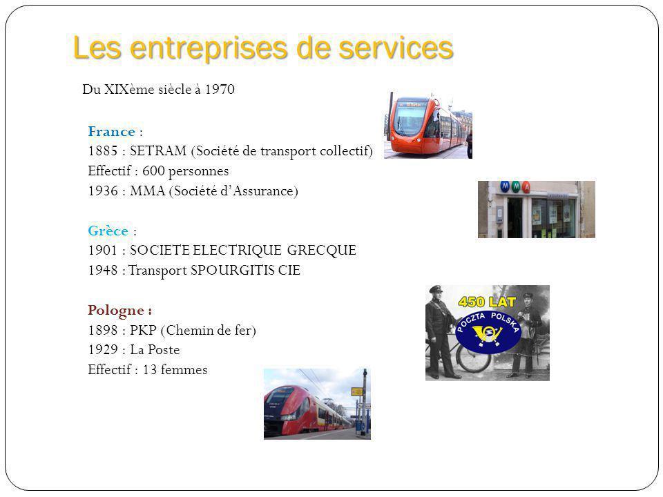 Les entreprises de services