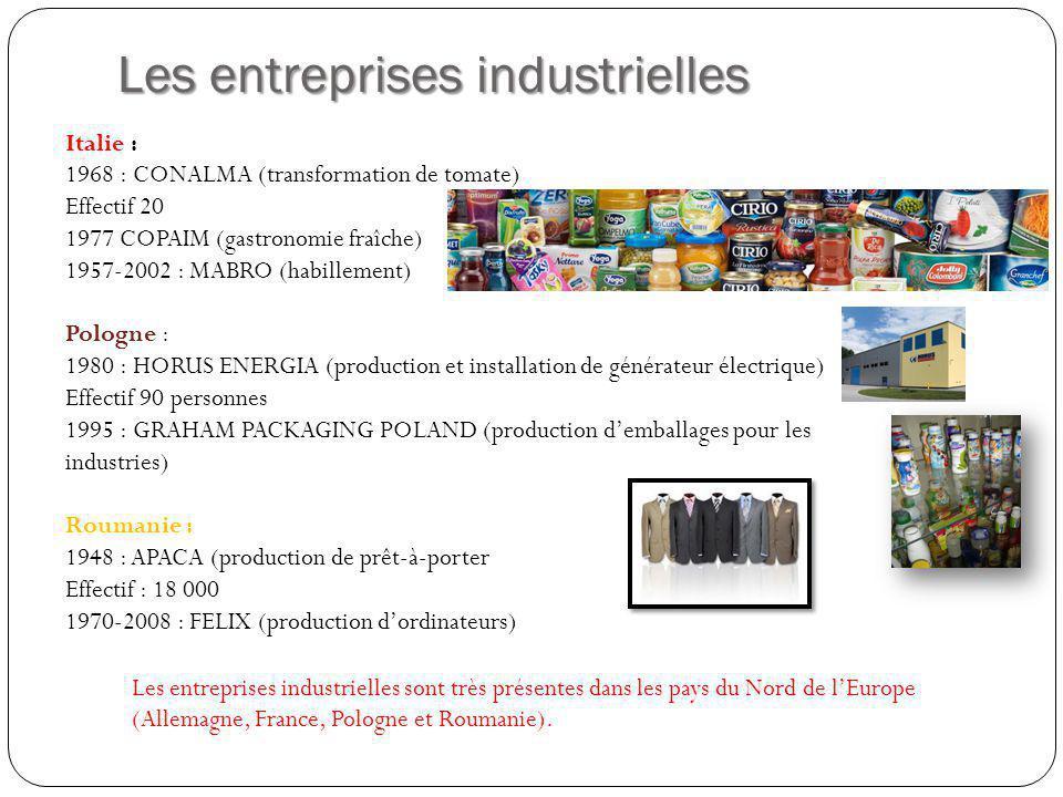 Les entreprises industrielles