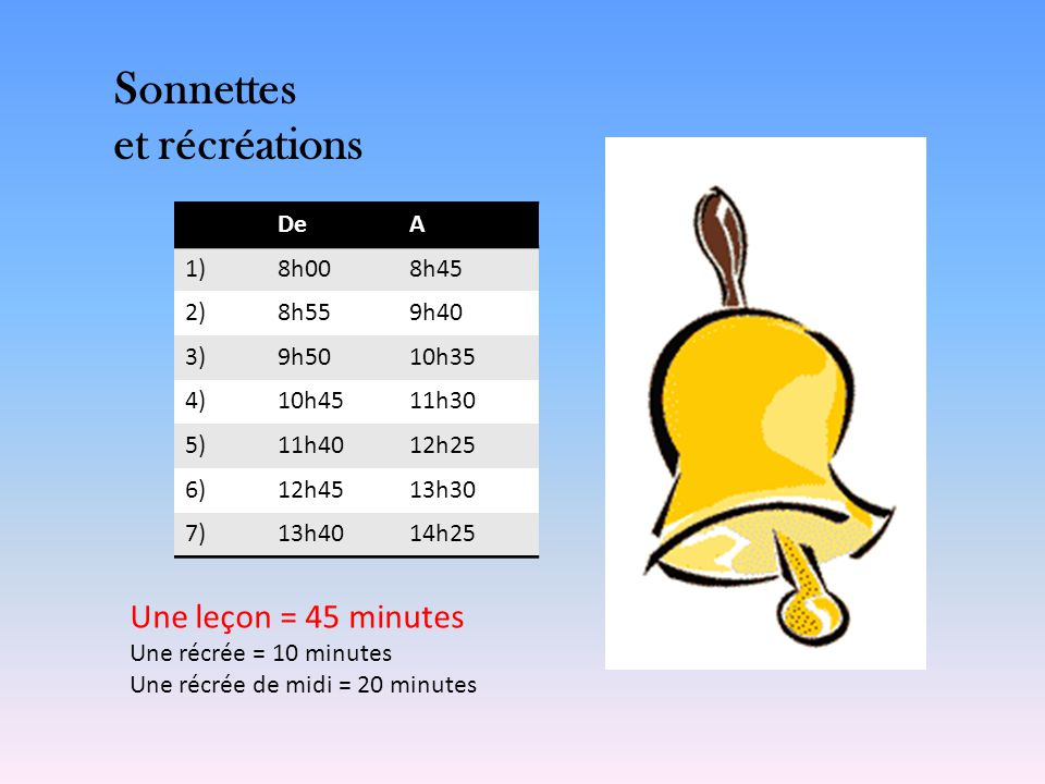 Sonnettes et récréations Une leçon = 45 minutes De A 1) 8h00 8h45 2)