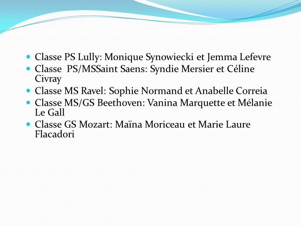 Classe PS Lully: Monique Synowiecki et Jemma Lefevre