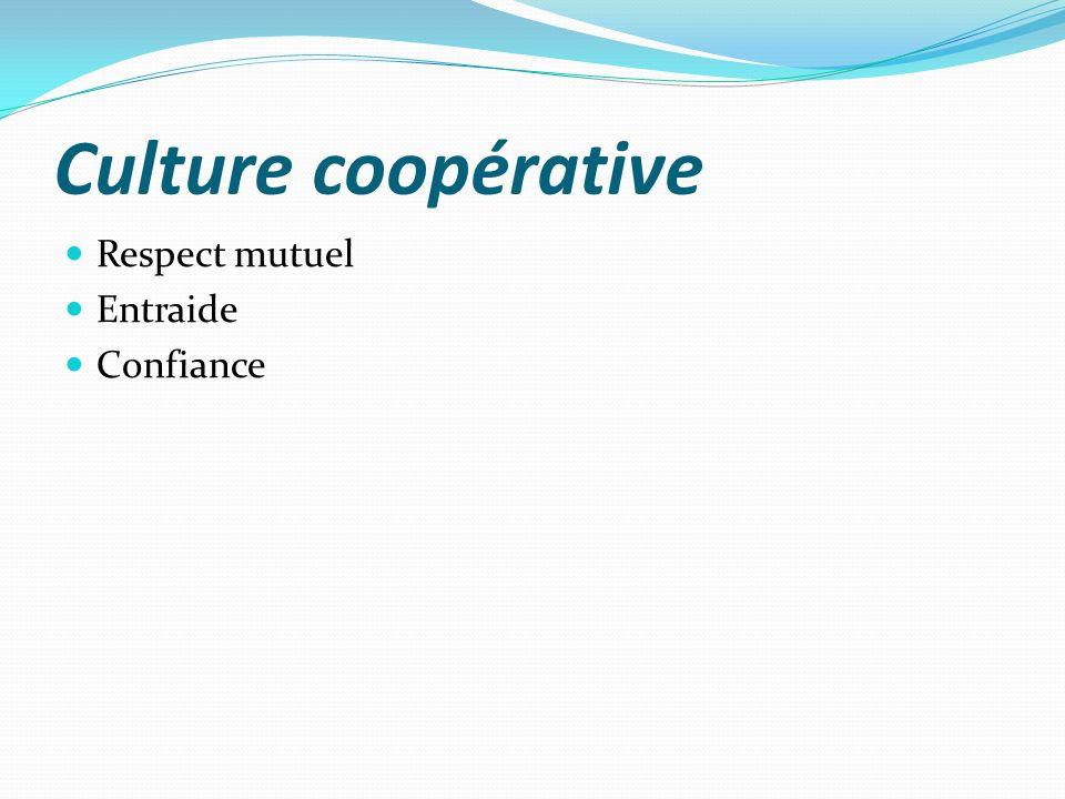Culture coopérative Respect mutuel Entraide Confiance