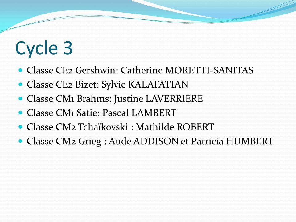 Cycle 3 Classe CE2 Gershwin: Catherine MORETTI-SANITAS