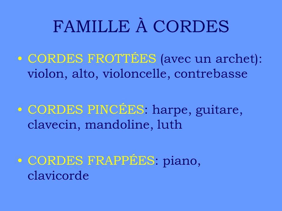 FAMILLE À CORDES CORDES FROTTÉES (avec un archet): violon, alto, violoncelle, contrebasse. CORDES PINCÉES: harpe, guitare, clavecin, mandoline, luth.