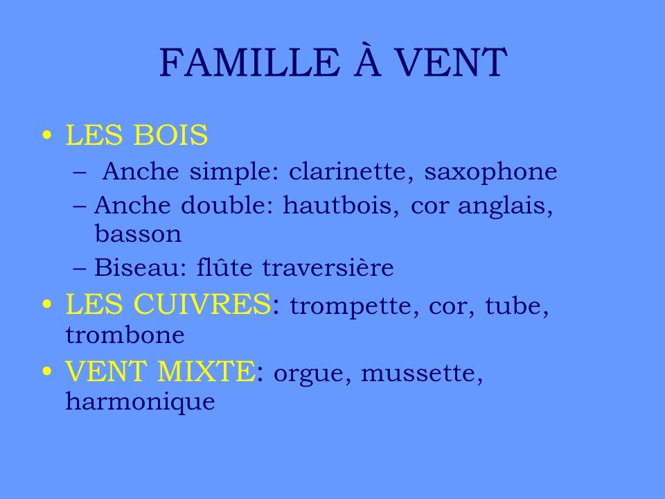 FAMILLE À VENT LES BOIS LES CUIVRES: trompette, cor, tube, trombone
