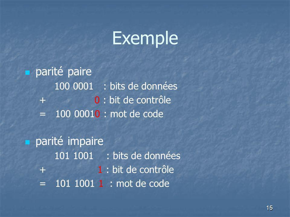 Exemple parité paire parité impaire 100 0001 : bits de données