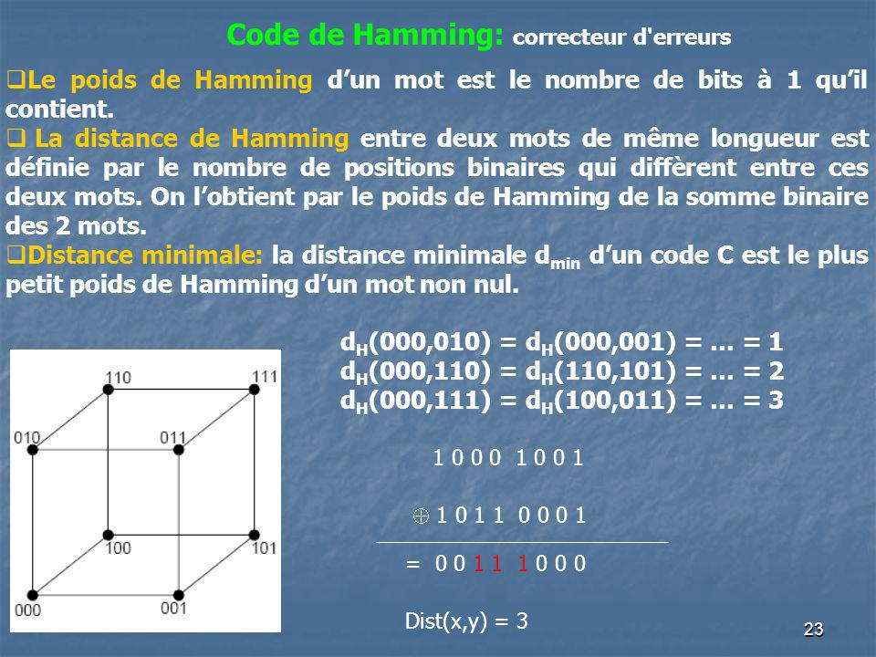 Code de Hamming: correcteur d erreurs