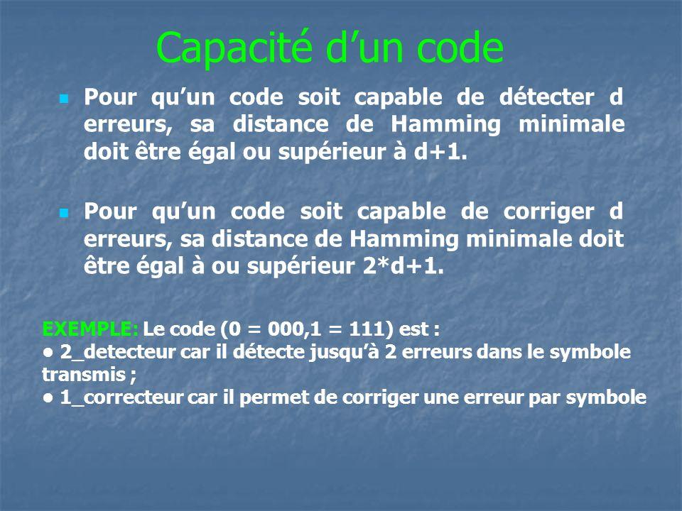 Capacité d'un codePour qu'un code soit capable de détecter d erreurs, sa distance de Hamming minimale doit être égal ou supérieur à d+1.