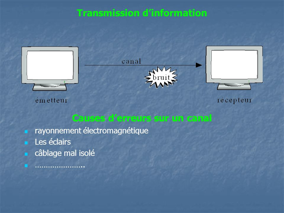 Transmission d'information Causes d'erreurs sur un canal