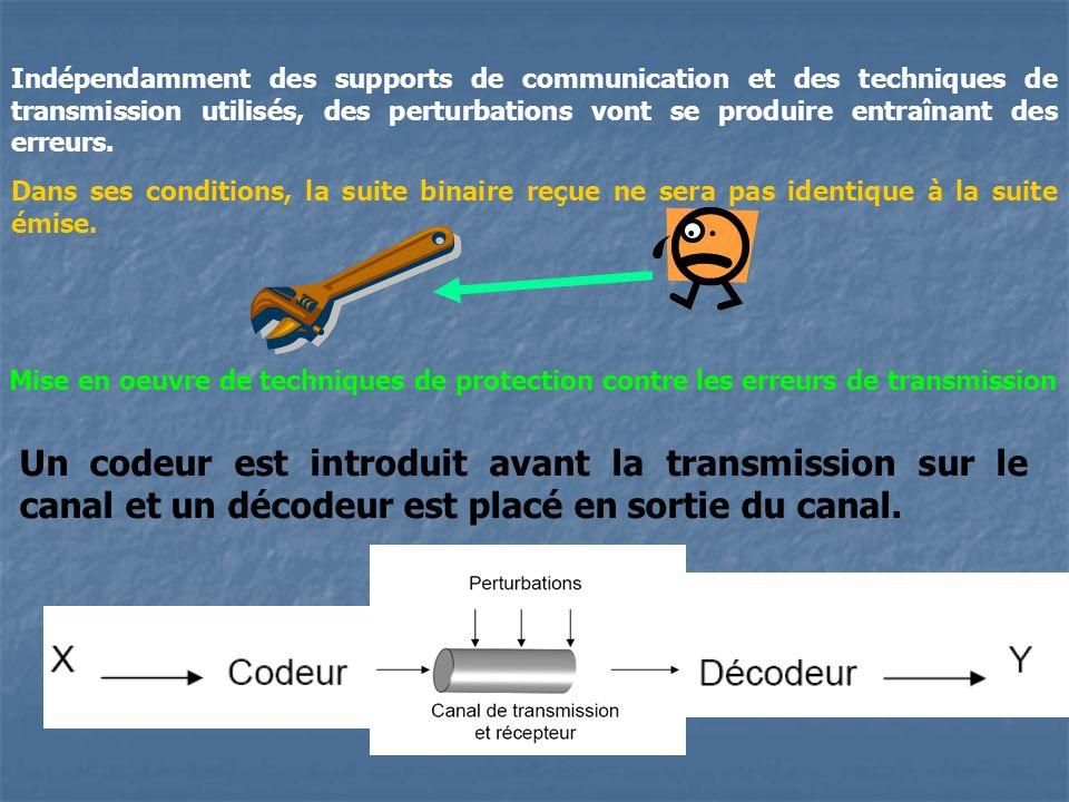 Indépendamment des supports de communication et des techniques de transmission utilisés, des perturbations vont se produire entraînant des erreurs.