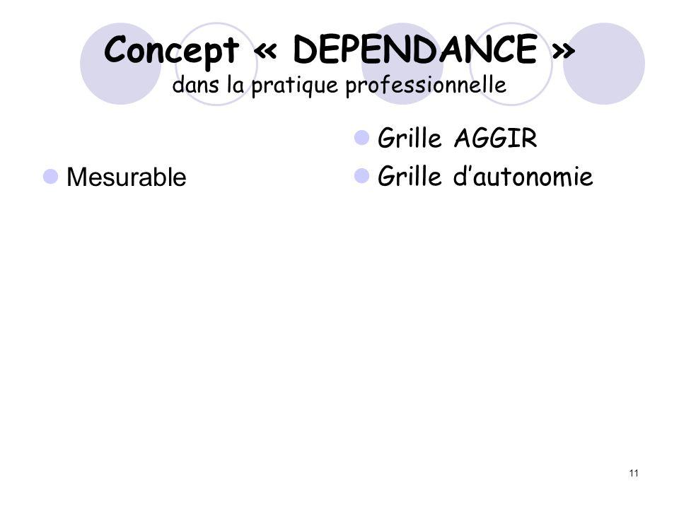 Concept « DEPENDANCE » dans la pratique professionnelle