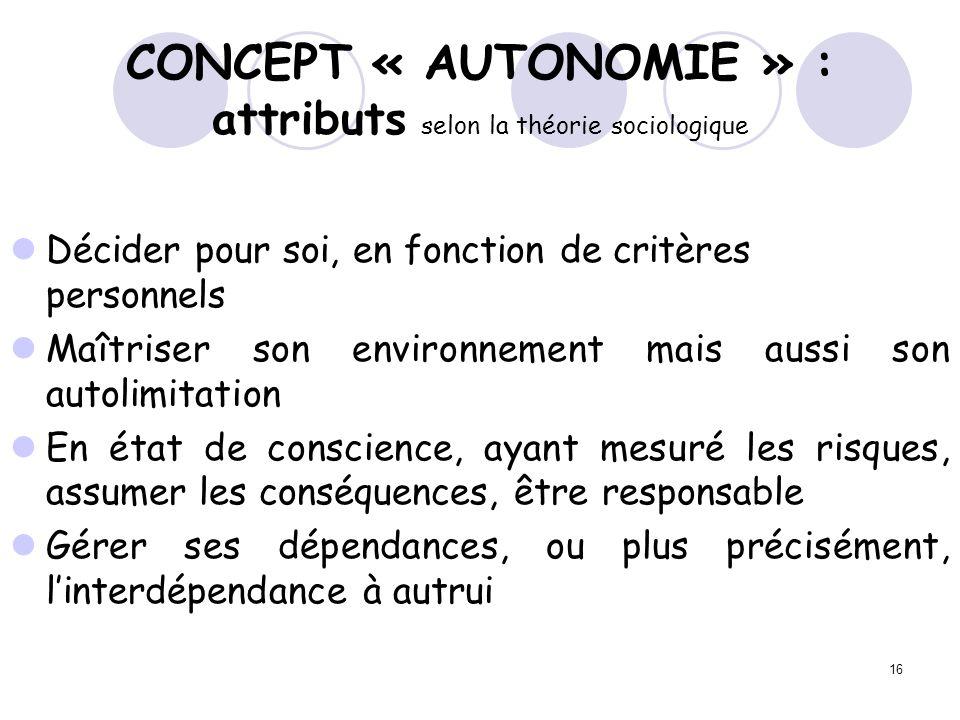 CONCEPT « AUTONOMIE » : attributs selon la théorie sociologique
