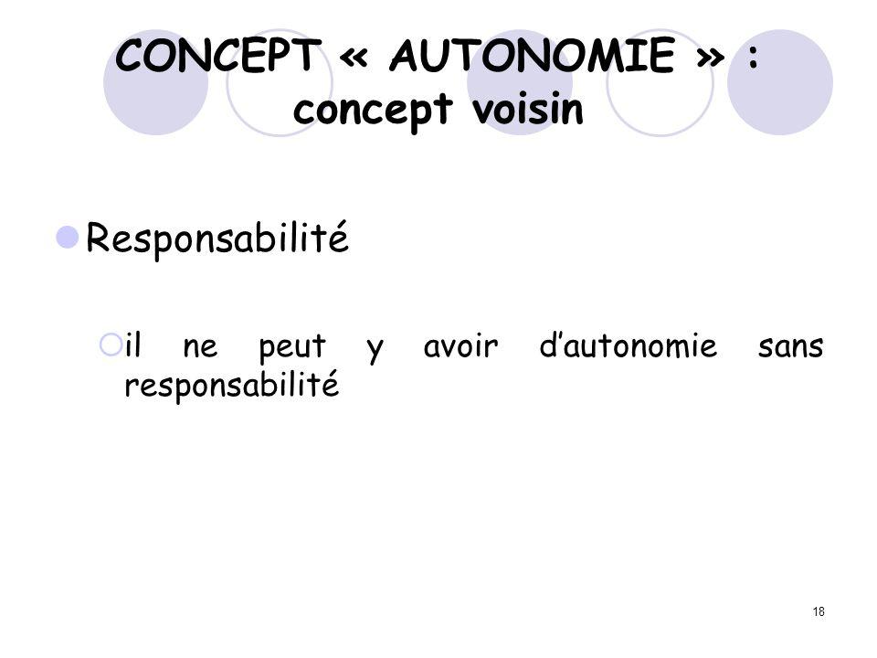 CONCEPT « AUTONOMIE » : concept voisin