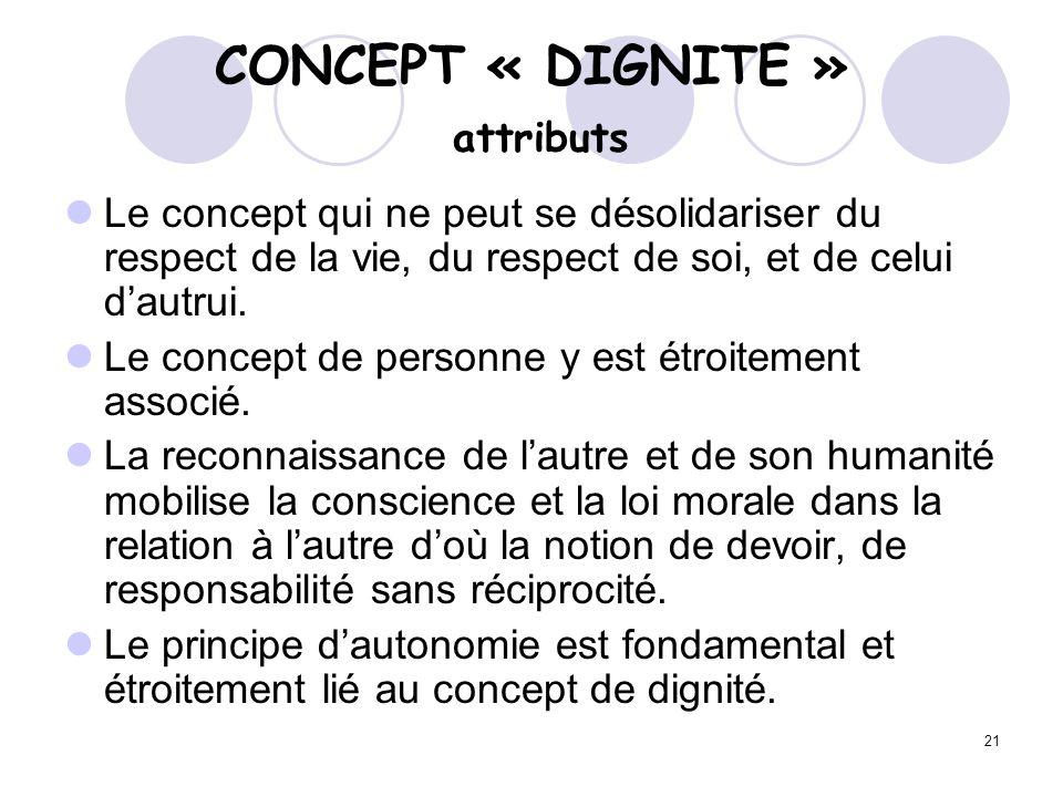 CONCEPT « DIGNITE » attributs