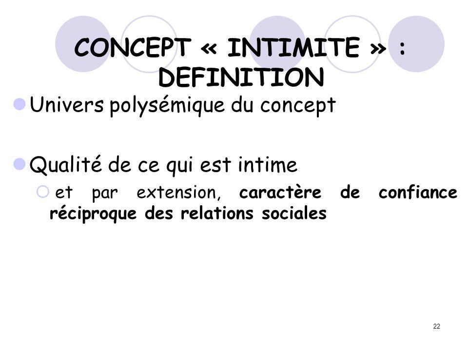 CONCEPT « INTIMITE » : DEFINITION