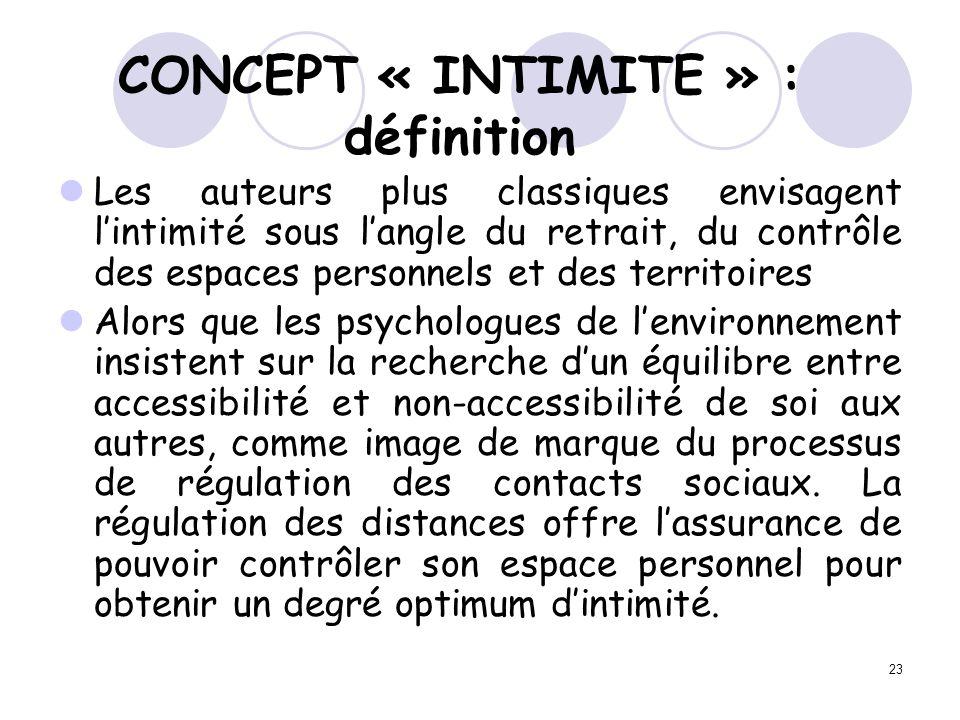 CONCEPT « INTIMITE » : définition