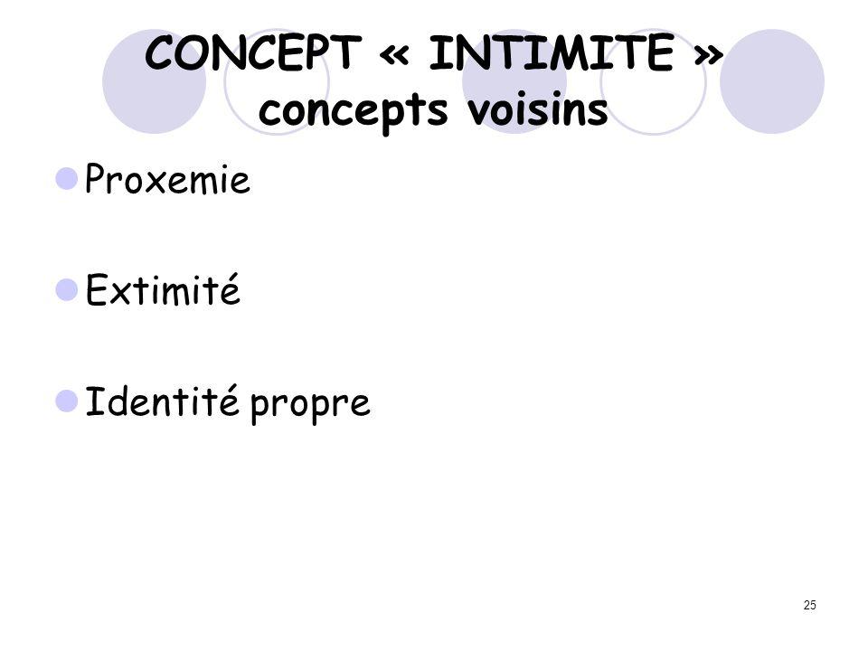 CONCEPT « INTIMITE » concepts voisins