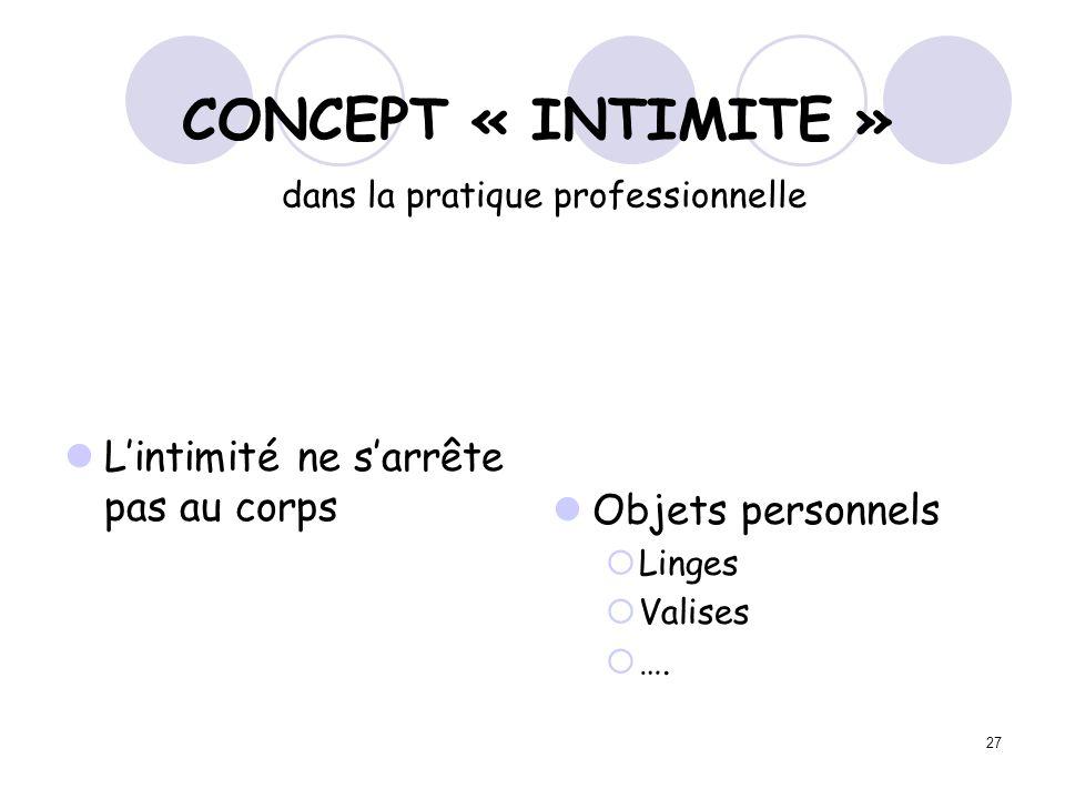 CONCEPT « INTIMITE » dans la pratique professionnelle