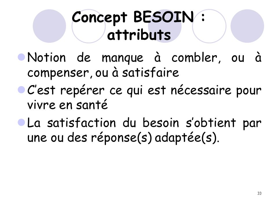 Concept BESOIN : attributs