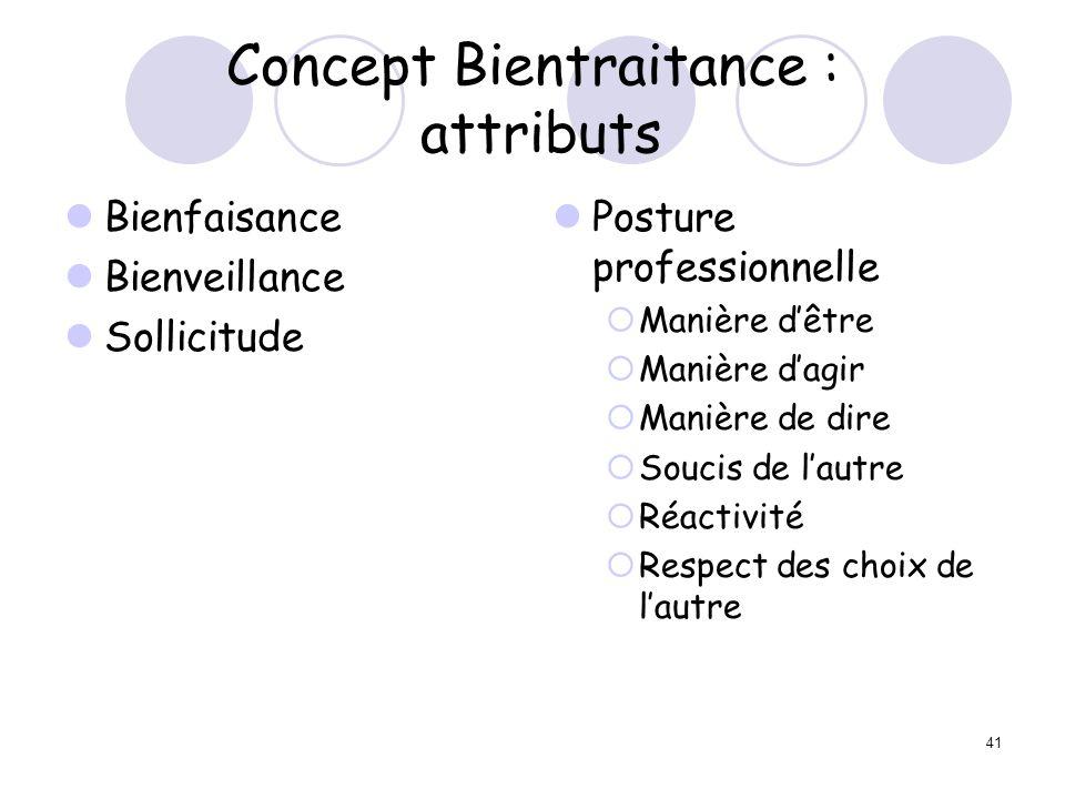 Concept Bientraitance : attributs